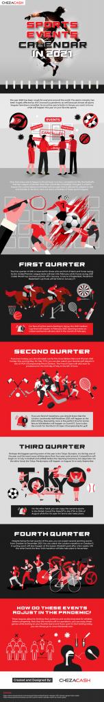 Kalender acara olahraga pada tahun 2021 [INFOGRAPHIC]